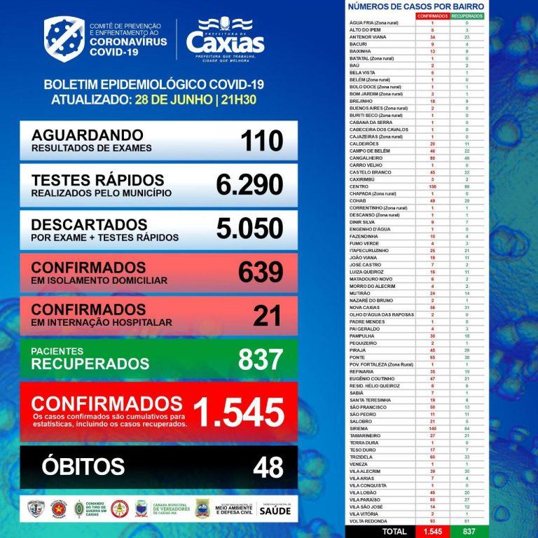 Boletim Epidemiológico produzido pelo Comitê de Prevenção e Enfrentamento ao Novo Coronavírus de Caxias