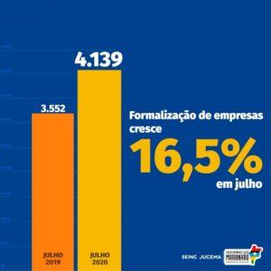 Estatística Jucema